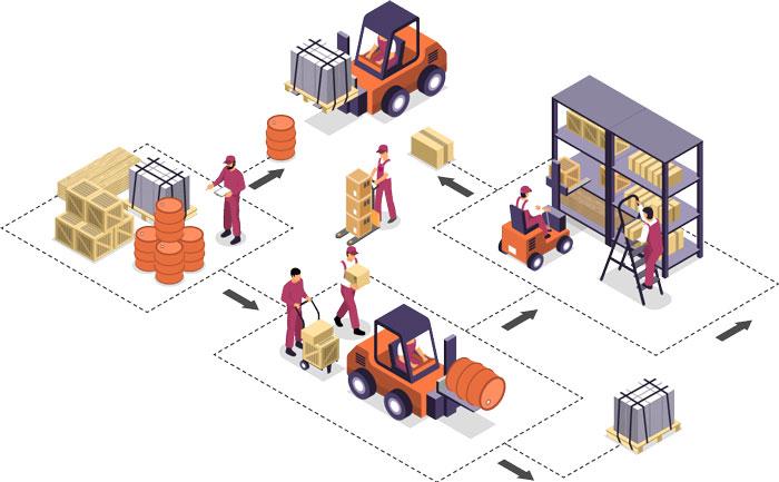 سیستم انبارداری چیست, مزیت و ویژگی های سیستم مدیریت انبار چیست؟